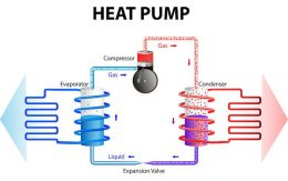 5 Reasons to Install a Heat Pump Now
